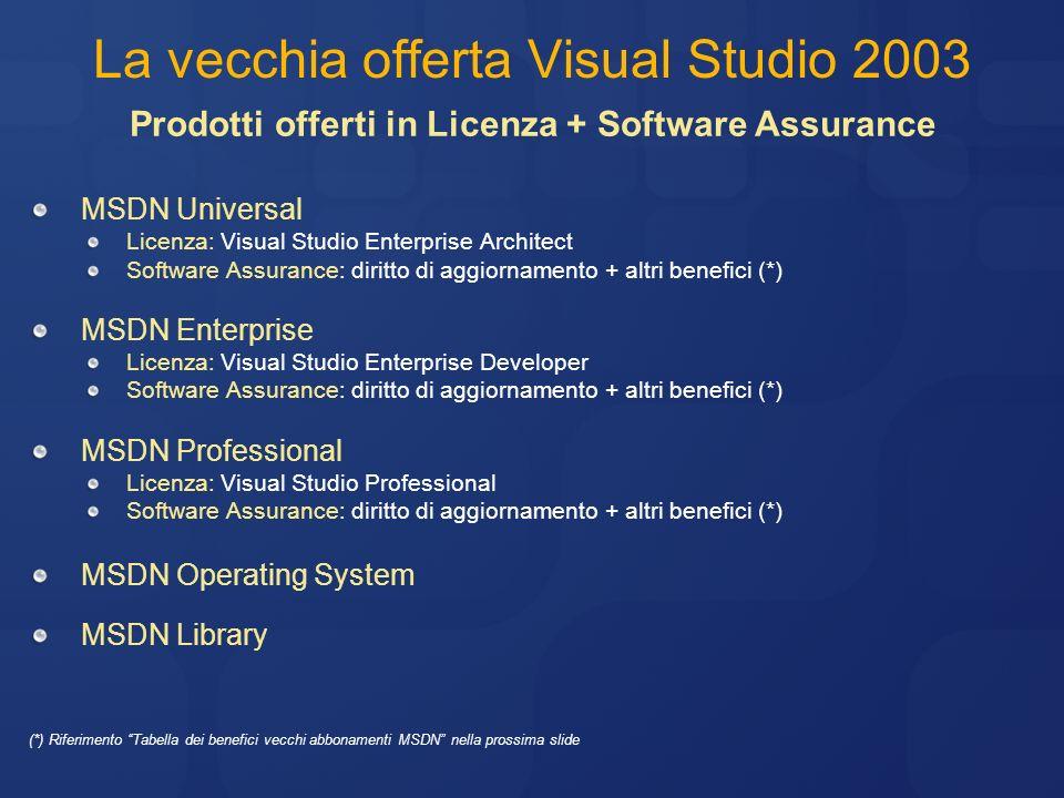 La vecchia offerta Visual Studio 2003 MSDN Universal Licenza: Visual Studio Enterprise Architect Software Assurance: diritto di aggiornamento + altri