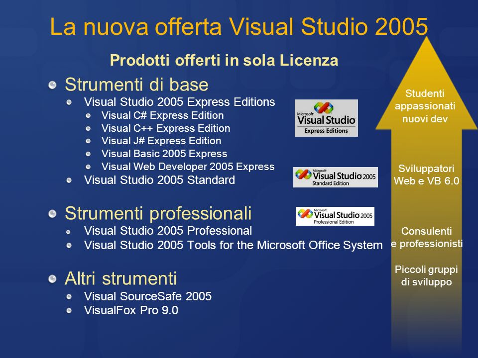 Msdn library for visual studio 2005 download