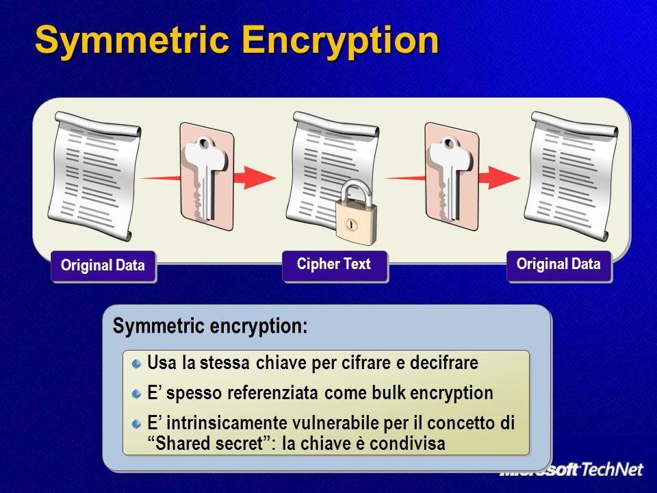 Symmetric Encryption Original Data Cipher Text Original Data Symmetric encryption: Usa la stessa chiave per cifrare e decifrare E spesso referenziata