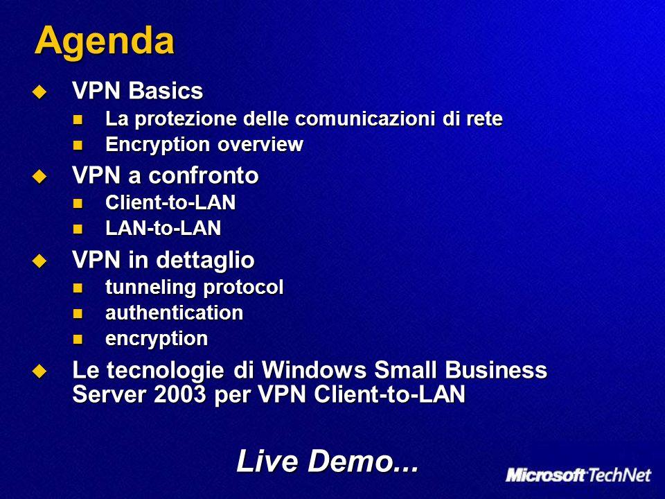 Agenda VPN Basics VPN Basics La protezione delle comunicazioni di rete La protezione delle comunicazioni di rete Encryption overview Encryption overvi