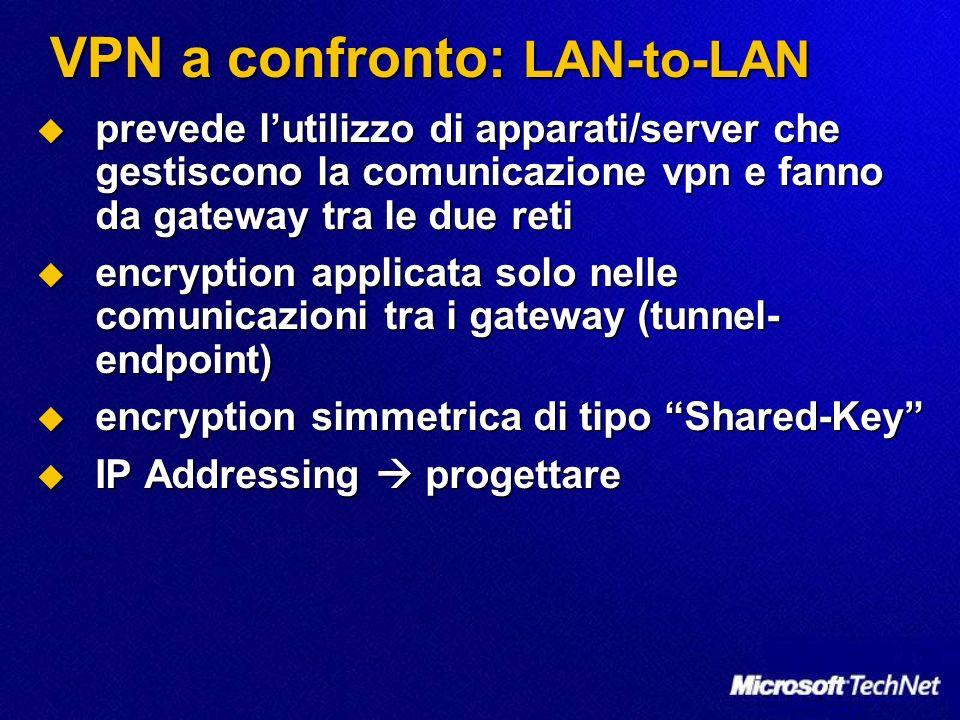 VPN a confronto: LAN-to-LAN prevede lutilizzo di apparati/server che gestiscono la comunicazione vpn e fanno da gateway tra le due reti prevede lutili