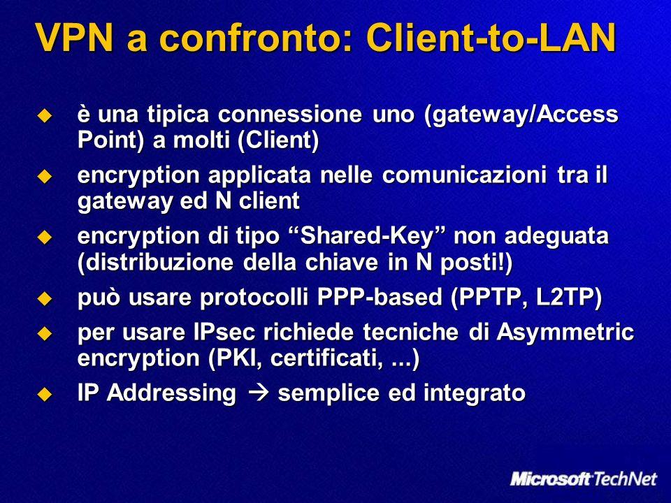 VPN a confronto: Client-to-LAN è una tipica connessione uno (gateway/Access Point) a molti (Client) è una tipica connessione uno (gateway/Access Point