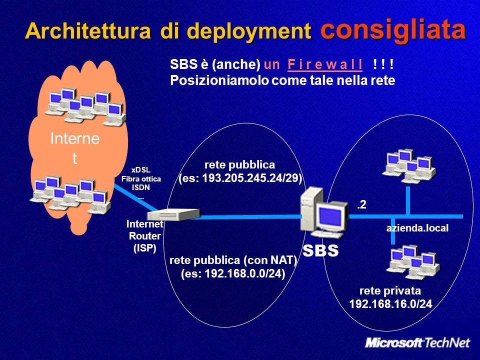 Architettura di deployment consigliata Interne t Router (ISP) SBS rete pubblica (es: 193.205.245.24/29) rete privata 192.168.16.0/24.2 xDSL Fibra otti