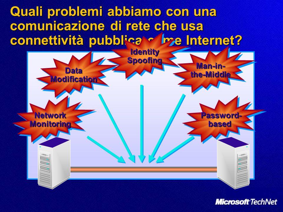 Quali problemi abbiamo con una comunicazione di rete che usa connettività pubblica come Internet? Network Monitoring Data Modification Identity Spoofi