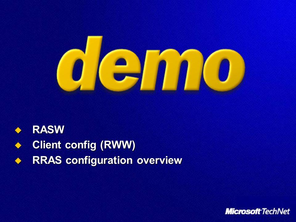 RASW RASW Client config (RWW) Client config (RWW) RRAS configuration overview RRAS configuration overview