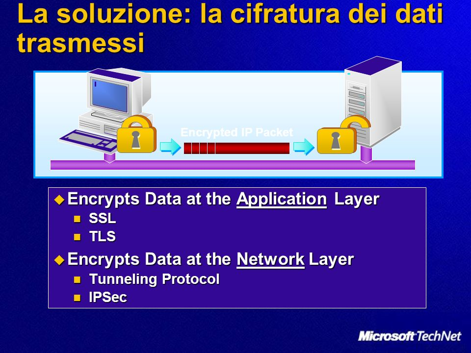 Encrypts Data at the Application Layer Encrypts Data at the Application Layer SSL SSL TLS TLS Encrypts Data at the Network Layer Encrypts Data at the