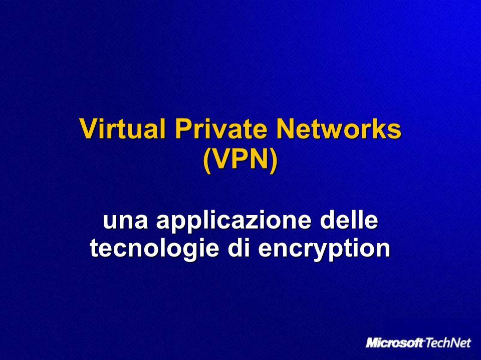 VPN Basics Una tecnologia di encryption Una tecnologia di encryption Un metodo/protocollo di Tunneling Un metodo/protocollo di Tunneling Una modalità di connessione e trasporto (Client-to-LAN, LAN-to-LAN) Una modalità di connessione e trasporto (Client-to-LAN, LAN-to-LAN) Un insieme di definizioni per Un insieme di definizioni per IP Addressing IP Addressing Authentication Authentication Authorization Authorization Auditing Auditing