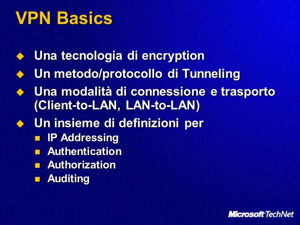 VPN Basics Una tecnologia di encryption Una tecnologia di encryption Un metodo/protocollo di Tunneling Un metodo/protocollo di Tunneling Una modalità