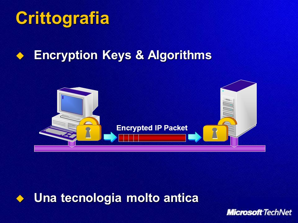 Windows Small Business Server 2003 VPN setup & configuration