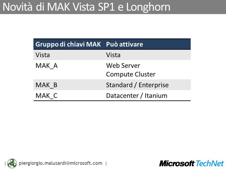 | piergiorgio.malusardi@microsoft.com | Novità di MAK Vista SP1 e Longhorn Gruppo di chiavi MAKPuò attivare Vista MAK_AWeb Server Compute Cluster MAK_BStandard / Enterprise MAK_CDatacenter / Itanium