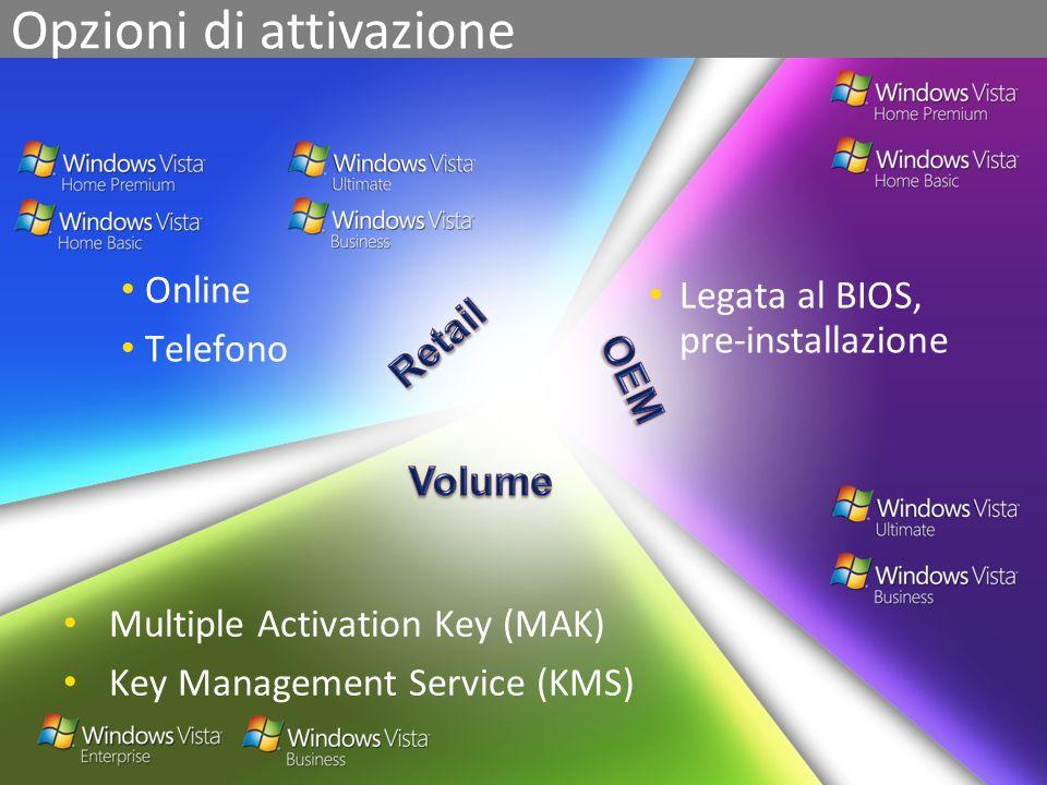 Online Telefono Legata al BIOS, pre-installazione Multiple Activation Key (MAK) Key Management Service (KMS) Opzioni di attivazione