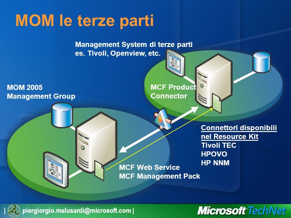 | piergiorgio.malusardi@microsoft.com | MOM le terze parti Management System di terze parti es.