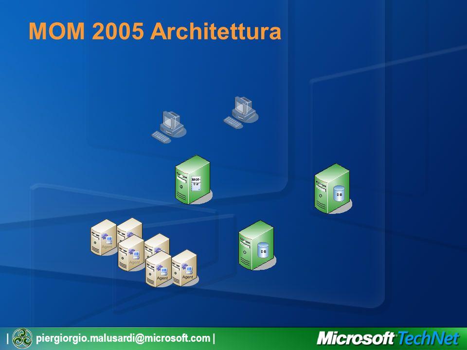 | piergiorgio.malusardi@microsoft.com | MOM 2005 Architettura MOM 2005 Management Group