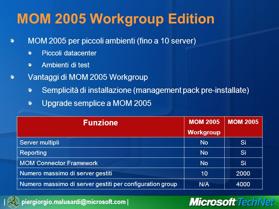 | piergiorgio.malusardi@microsoft.com | MOM 2005 Workgroup Edition MOM 2005 per piccoli ambienti (fino a 10 server) Piccoli datacenter Ambienti di test Vantaggi di MOM 2005 Workgroup Semplicità di installazione (management pack pre-installate) Upgrade semplice a MOM 2005 Funzione MOM 2005 Workgroup MOM 2005 Server multipli NoSi Reporting NoSi MOM Connector Framework NoSi Numero massimo di server gestiti 102000 Numero massimo di server gestiti per configuration group N/A4000