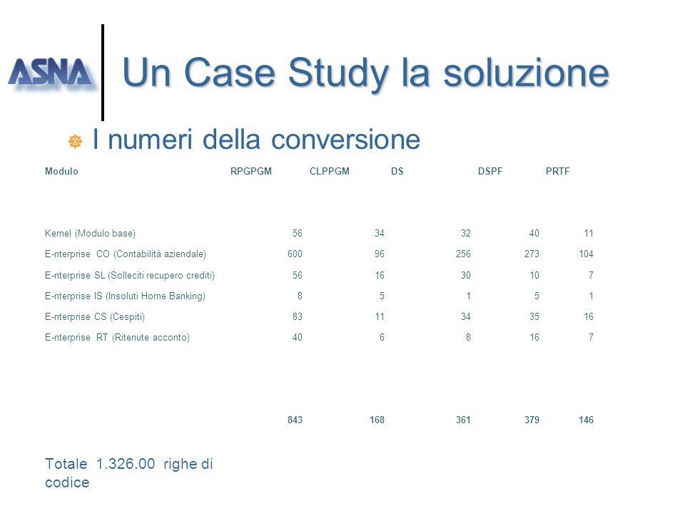 Un Case Study la soluzione ] Dopo 3 gg di prototipo sulle varie problematiche applicative viene approvato il piano di conversione ] Area Modulo Base.(