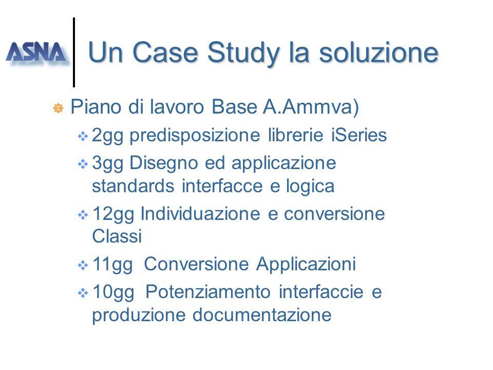 Un Case Study la soluzione ] Impegno Risorse Umane(Modulo Base A.Ammva) 1 risorsa tecnica interna 5gg formazione AVR.NET 3gg formazione utilizzo Monar