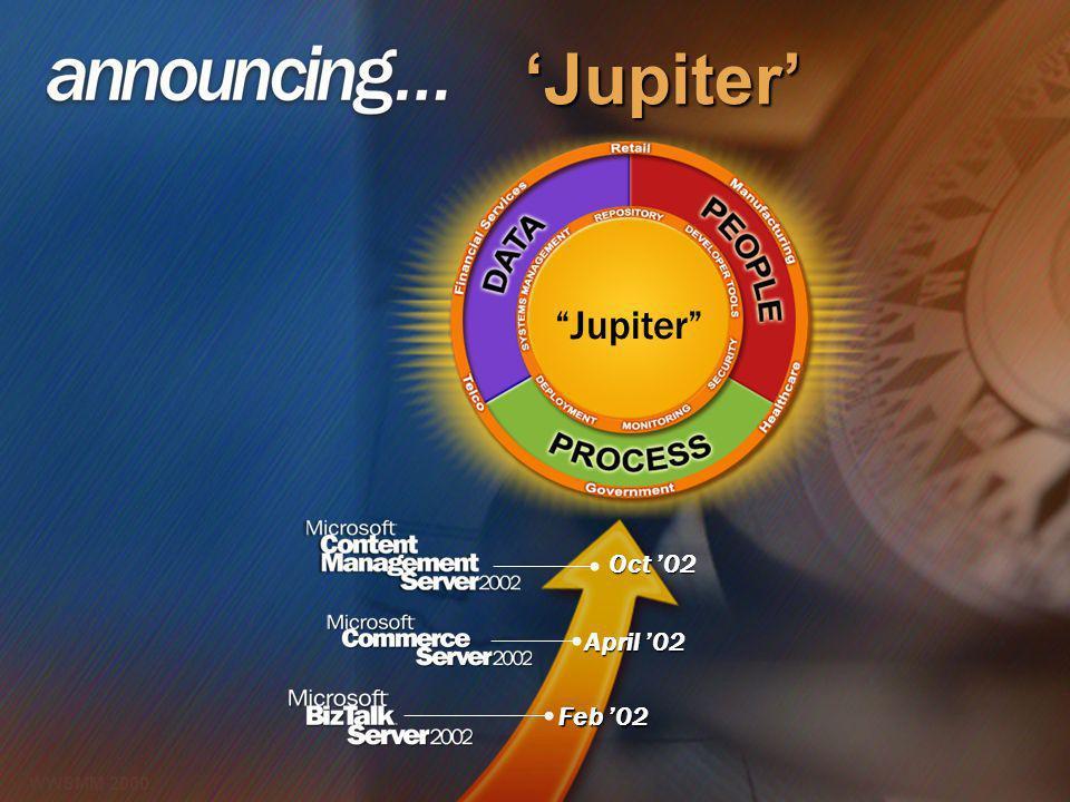 WWSMM 2000 Jupiter Jupiter Feb 02 April 02 Oct 02 Jupiter