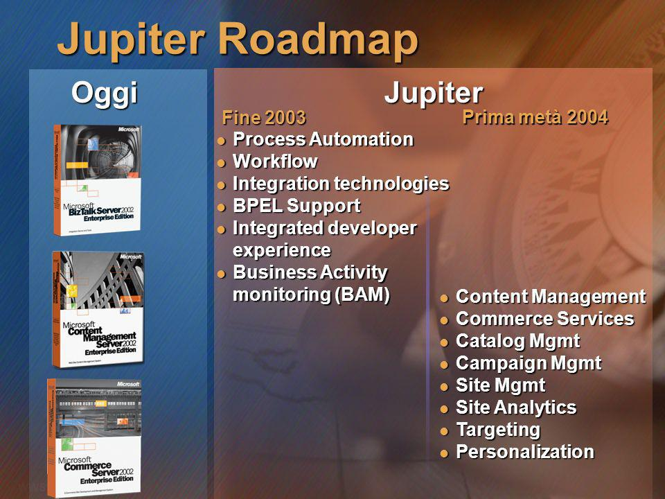 WWSMM 2000 Jupiter Roadmap OggiJupiter Process Automation Process Automation Workflow Workflow Integration technologies Integration technologies BPEL Support BPEL Support Integrated developer experience Integrated developer experience Business Activity Business Activity monitoring (BAM) Content Management Content Management Commerce Services Commerce Services Catalog Mgmt Catalog Mgmt Campaign Mgmt Campaign Mgmt Site Mgmt Site Mgmt Site Analytics Site Analytics Targeting Targeting Personalization Personalization Fine 2003 Prima metà 2004