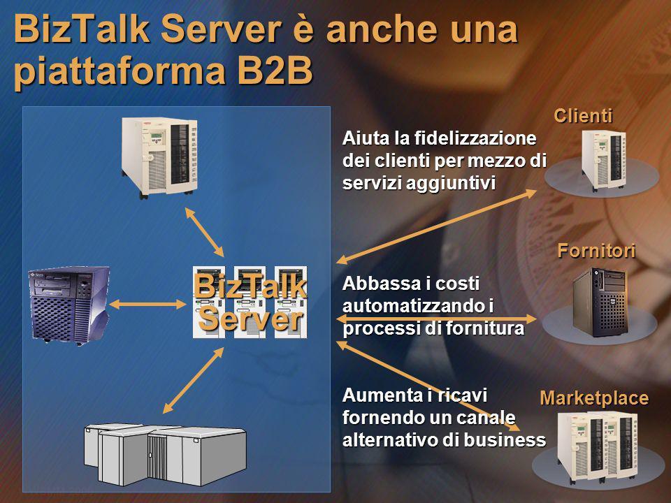 WWSMM 2000 BizTalk Server è anche una piattaforma B2B BizTalk Server Clienti Aiuta la fidelizzazione dei clienti per mezzo di servizi aggiuntivi Fornitori Abbassa i costi automatizzando i processi di fornitura Marketplace Aumenta i ricavi fornendo un canale alternativo di business