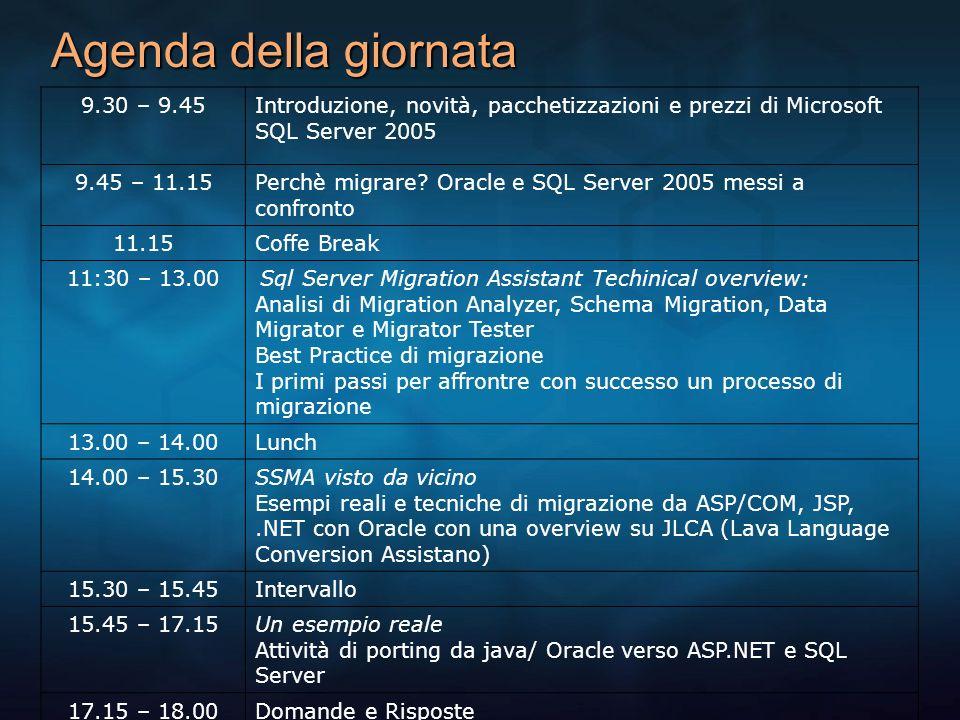 Agenda della giornata 9.30 – 9.45Introduzione, novità, pacchetizzazioni e prezzi di Microsoft SQL Server 2005 9.45 – 11.15Perchè migrare? Oracle e SQL