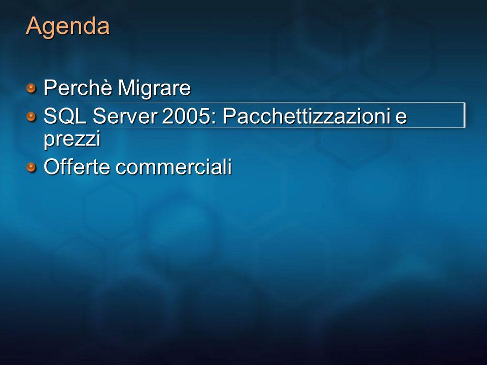 Agenda Perchè Migrare SQL Server 2005: Pacchettizzazioni e prezzi Offerte commerciali