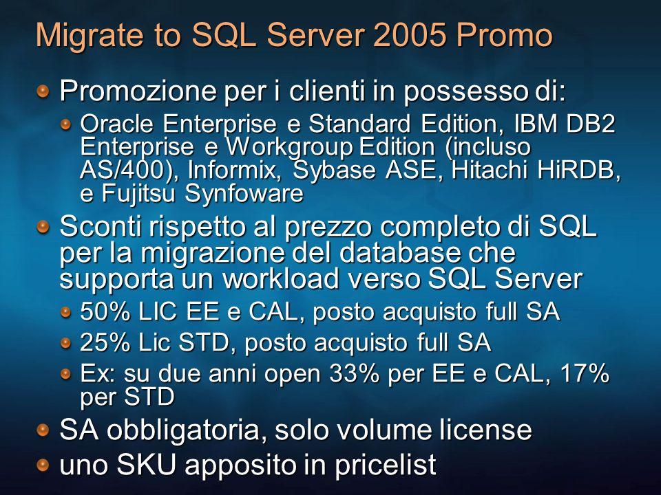 Migrate to SQL Server 2005 Promo Promozione per i clienti in possesso di: Oracle Enterprise e Standard Edition, IBM DB2 Enterprise e Workgroup Edition