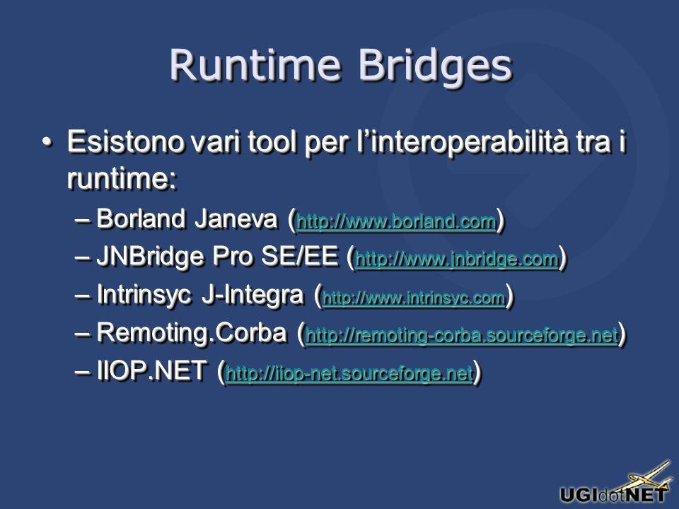 Runtime Bridges Esistono vari tool per linteroperabilità tra i runtime:Esistono vari tool per linteroperabilità tra i runtime: –Borland Janeva ( http://www.borland.com ) http://www.borland.com –JNBridge Pro SE/EE ( http://www.jnbridge.com ) http://www.jnbridge.com –Intrinsyc J-Integra ( http://www.intrinsyc.com ) http://www.intrinsyc.com –Remoting.Corba ( http://remoting-corba.sourceforge.net ) http://remoting-corba.sourceforge.net –IIOP.NET ( http://iiop-net.sourceforge.net ) http://iiop-net.sourceforge.net Esistono vari tool per linteroperabilità tra i runtime:Esistono vari tool per linteroperabilità tra i runtime: –Borland Janeva ( http://www.borland.com ) http://www.borland.com –JNBridge Pro SE/EE ( http://www.jnbridge.com ) http://www.jnbridge.com –Intrinsyc J-Integra ( http://www.intrinsyc.com ) http://www.intrinsyc.com –Remoting.Corba ( http://remoting-corba.sourceforge.net ) http://remoting-corba.sourceforge.net –IIOP.NET ( http://iiop-net.sourceforge.net ) http://iiop-net.sourceforge.net