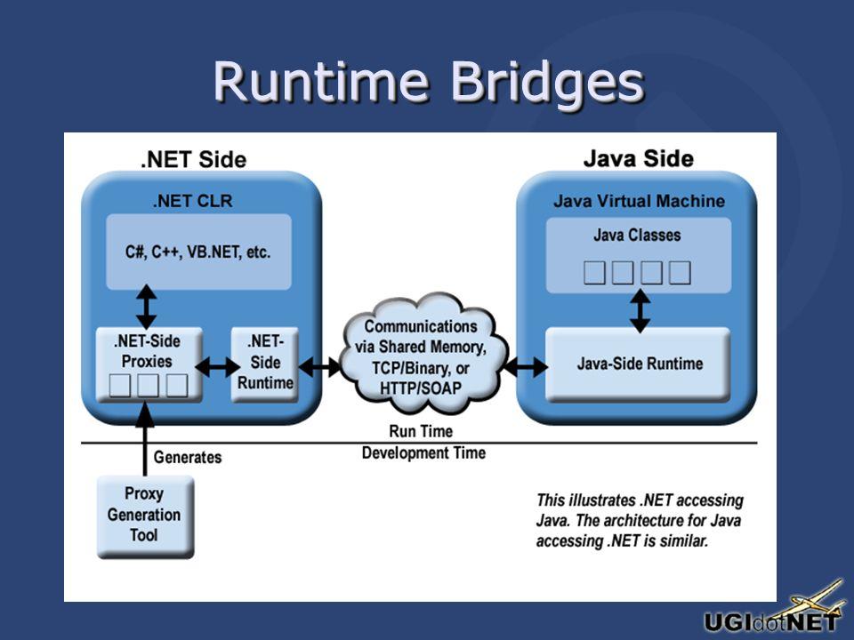Runtime Bridges