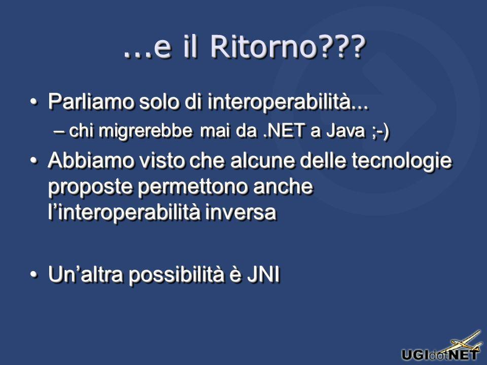 ...e il Ritorno . Parliamo solo di interoperabilità...Parliamo solo di interoperabilità...