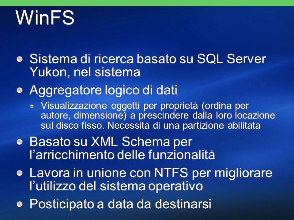 WinFS Sistema di ricerca basato su SQL Server Yukon, nel sistema Aggregatore logico di dati Visualizzazione oggetti per proprietà (ordina per autore, dimensione) a prescindere dalla loro locazione sul disco fisso.