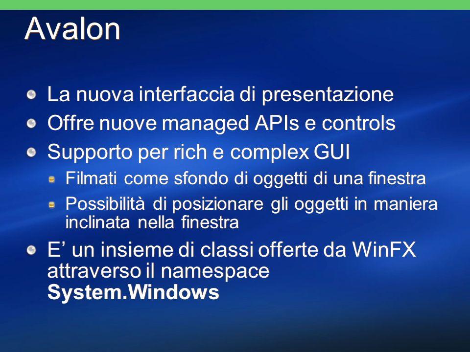 Avalon La nuova interfaccia di presentazione Offre nuove managed APIs e controls Supporto per rich e complex GUI Filmati come sfondo di oggetti di una finestra Possibilità di posizionare gli oggetti in maniera inclinata nella finestra E un insieme di classi offerte da WinFX attraverso il namespace System.Windows La nuova interfaccia di presentazione Offre nuove managed APIs e controls Supporto per rich e complex GUI Filmati come sfondo di oggetti di una finestra Possibilità di posizionare gli oggetti in maniera inclinata nella finestra E un insieme di classi offerte da WinFX attraverso il namespace System.Windows