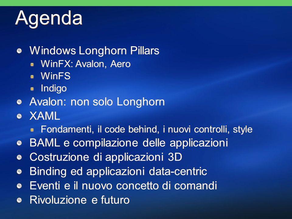 Agenda Windows Longhorn Pillars WinFX: Avalon, Aero WinFS Indigo Avalon: non solo Longhorn XAML Fondamenti, il code behind, i nuovi controlli, style B
