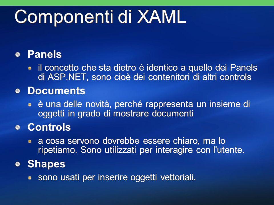 Componenti di XAML Panels il concetto che sta dietro è identico a quello dei Panels di ASP.NET, sono cioè dei contenitori di altri controls Documents è una delle novità, perché rappresenta un insieme di oggetti in grado di mostrare documenti Controls a cosa servono dovrebbe essere chiaro, ma lo ripetiamo.