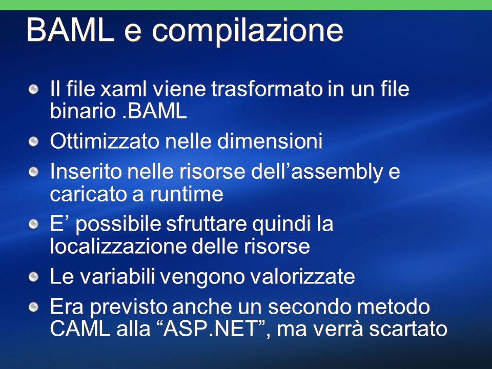 BAML e compilazione Il file xaml viene trasformato in un file binario.BAML Ottimizzato nelle dimensioni Inserito nelle risorse dellassembly e caricato a runtime E possibile sfruttare quindi la localizzazione delle risorse Le variabili vengono valorizzate Era previsto anche un secondo metodo CAML alla ASP.NET, ma verrà scartato Il file xaml viene trasformato in un file binario.BAML Ottimizzato nelle dimensioni Inserito nelle risorse dellassembly e caricato a runtime E possibile sfruttare quindi la localizzazione delle risorse Le variabili vengono valorizzate Era previsto anche un secondo metodo CAML alla ASP.NET, ma verrà scartato
