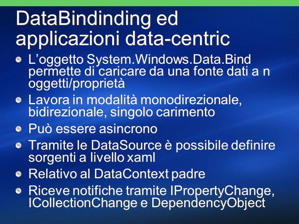 DataBindinding ed applicazioni data-centric Loggetto System.Windows.Data.Bind permette di caricare da una fonte dati a n oggetti/proprietà Lavora in m
