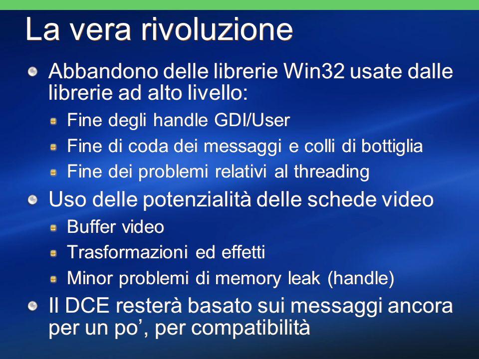 La vera rivoluzione Abbandono delle librerie Win32 usate dalle librerie ad alto livello: Fine degli handle GDI/User Fine di coda dei messaggi e colli