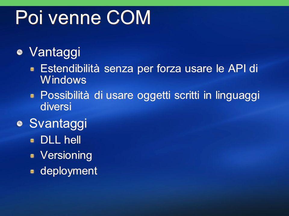Poi venne COM Vantaggi Estendibilità senza per forza usare le API di Windows Possibilità di usare oggetti scritti in linguaggi diversi Svantaggi DLL h