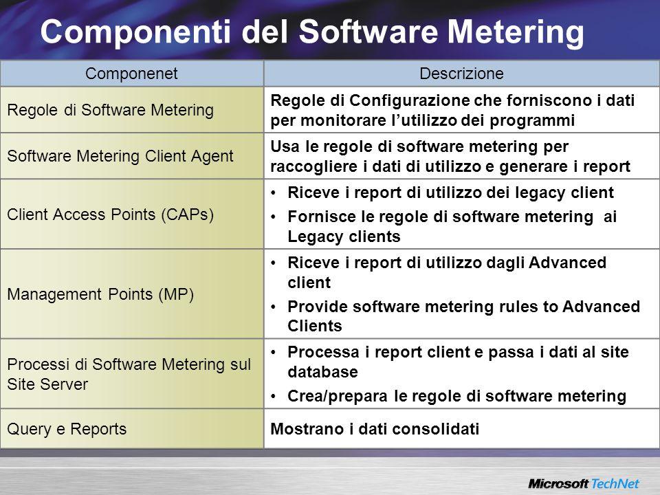 Componenti del Software Metering ComponenetDescrizione Regole di Software Metering Regole di Configurazione che forniscono i dati per monitorare lutil