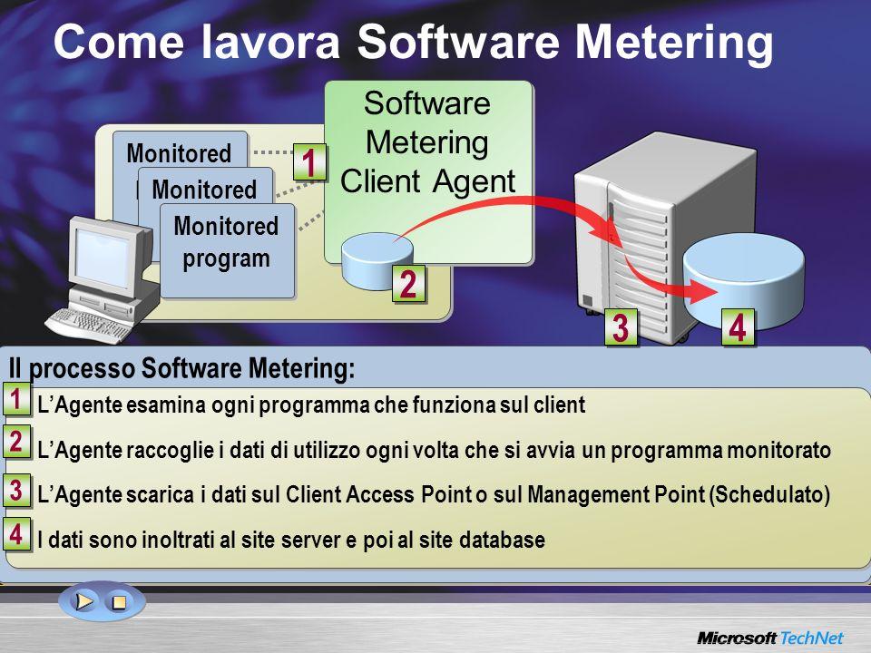 Come lavora Software Metering Software Metering Client Agent Software Metering Client Agent LAgente esamina ogni programma che funziona sul client LAg