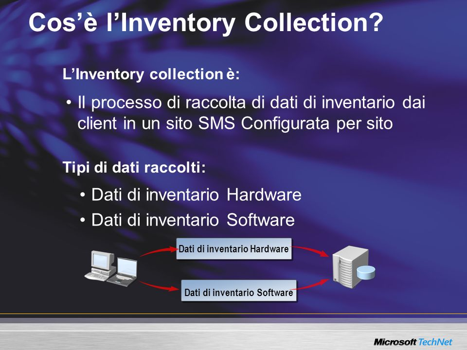 LInventory collection è: Tipi di dati raccolti: Cosè lInventory Collection? Il processo di raccolta di dati di inventario dai client in un sito SMS Co