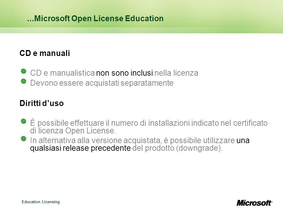Education Licensing...Microsoft Open License Education CD e manuali CD e manualistica non sono inclusi nella licenza Devono essere acquistati separata