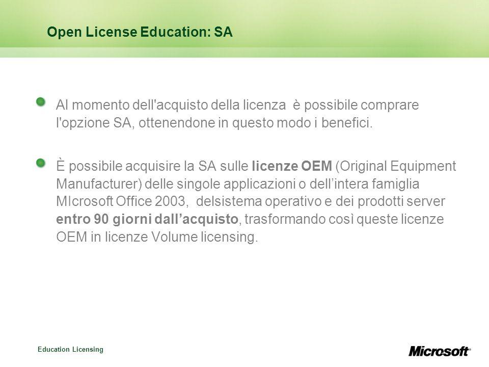 Education Licensing Open License Education: SA Al momento dell'acquisto della licenza è possibile comprare l'opzione SA, ottenendone in questo modo i