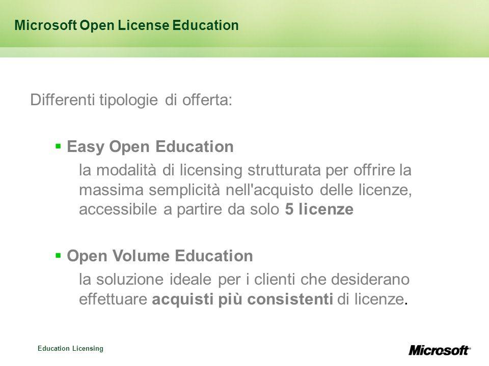 Education Licensing Microsoft Open License Education Differenti tipologie di offerta: Easy Open Education la modalità di licensing strutturata per off