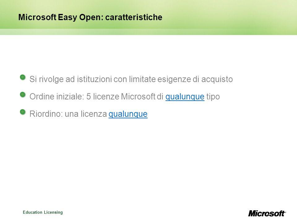 Education Licensing Microsoft Easy Open: caratteristiche Si rivolge ad istituzioni con limitate esigenze di acquisto Ordine iniziale: 5 licenze Micros