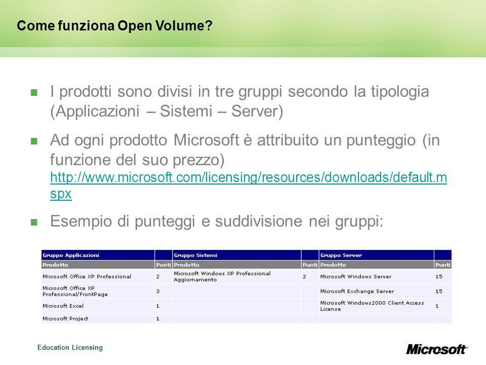 Education Licensing n I prodotti sono divisi in tre gruppi secondo la tipologia (Applicazioni – Sistemi – Server) n Ad ogni prodotto Microsoft è attri