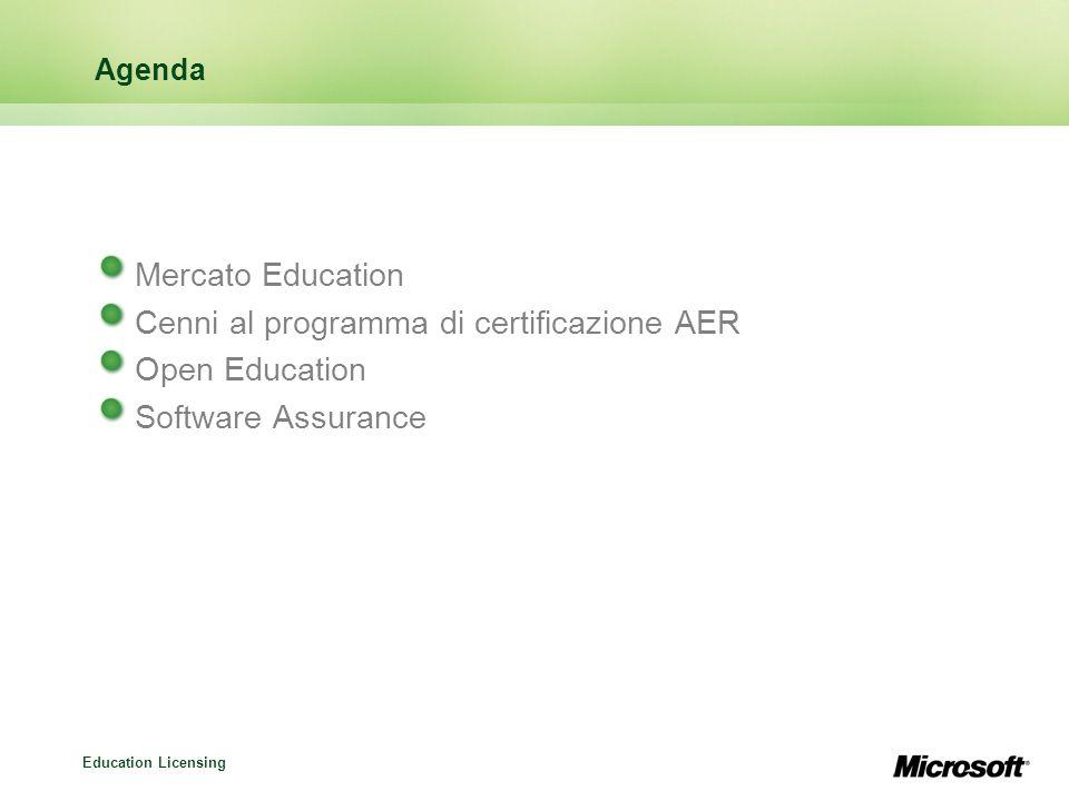 Education Licensing Software Assurance Software Assurance è lofferta di manutenzione del SW Microsoft che garantisce il diritto di aggiornare automaticamente il SW allultima versione rilasciata.