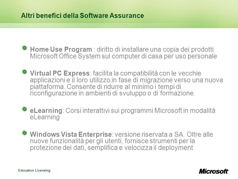 Education Licensing Altri benefici della Software Assurance Home Use Program : diritto di installare una copia dei prodotti Microsoft Office System su