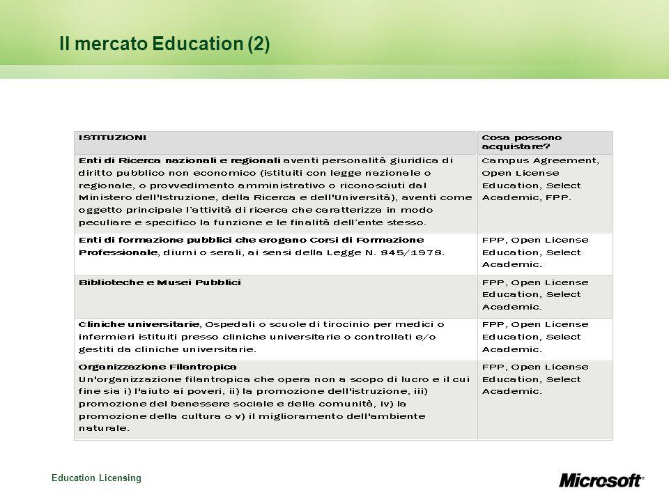 Education Licensing Certificazione AER Il programma Microsoft® Authorised Education Reseller (AER) è un programma di certificazione on line che consente ai rivenditori di vendere i prodotti Microsoft ai prezzi Education ai clienti che dispongono dei requisiti previsti.