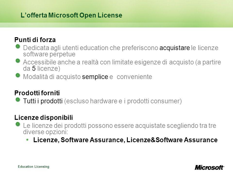 Education Licensing Lofferta Microsoft Open License Punti di forza Dedicata agli utenti education che preferiscono acquistare le licenze software perp