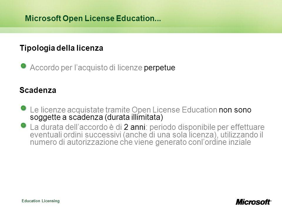 Education Licensing...Microsoft Open License Education CD e manuali CD e manualistica non sono inclusi nella licenza Devono essere acquistati separatamente Diritti duso È possibile effettuare il numero di installazioni indicato nel certificato di licenza Open License.